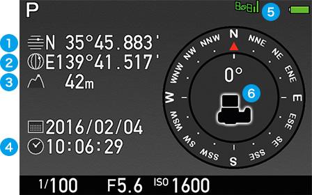 GPS & Compas Pentax K1