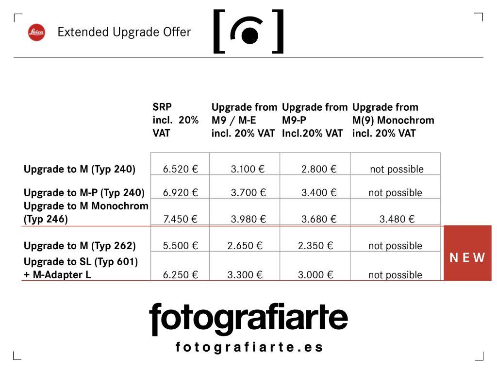 Leica- M UpGrade
