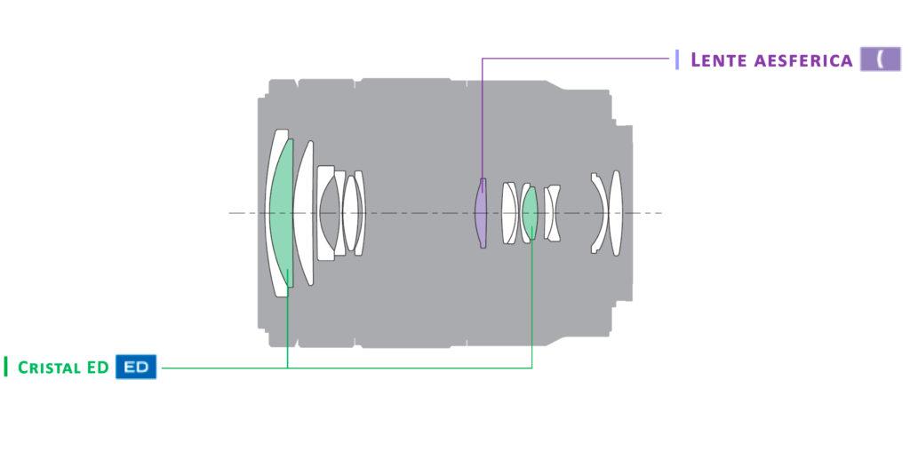 Sony 18-135mm OSS