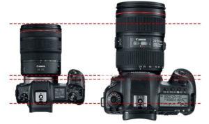 PRecio Canon EOS R
